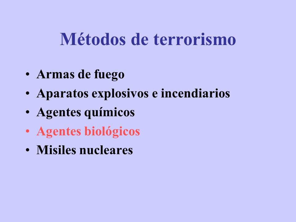Métodos de terrorismo Armas de fuego Aparatos explosivos e incendiarios Agentes químicos Agentes biológicos Misiles nucleares