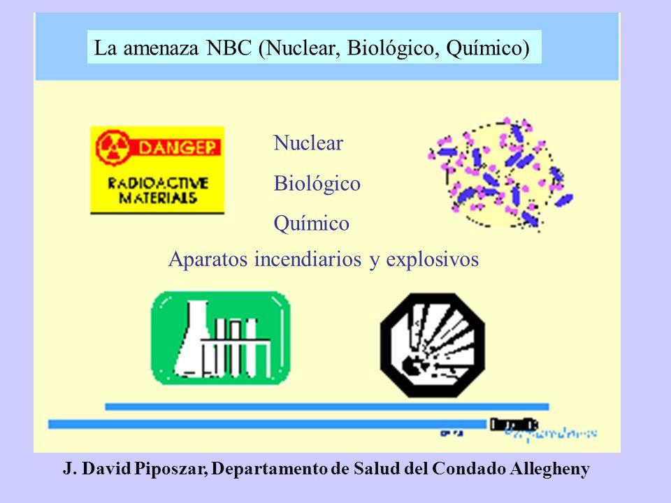 J. David Piposzar, Departamento de Salud del Condado Allegheny Nuclear Biológico Químico Aparatos incendiarios y explosivos La amenaza NBC (Nuclear, B
