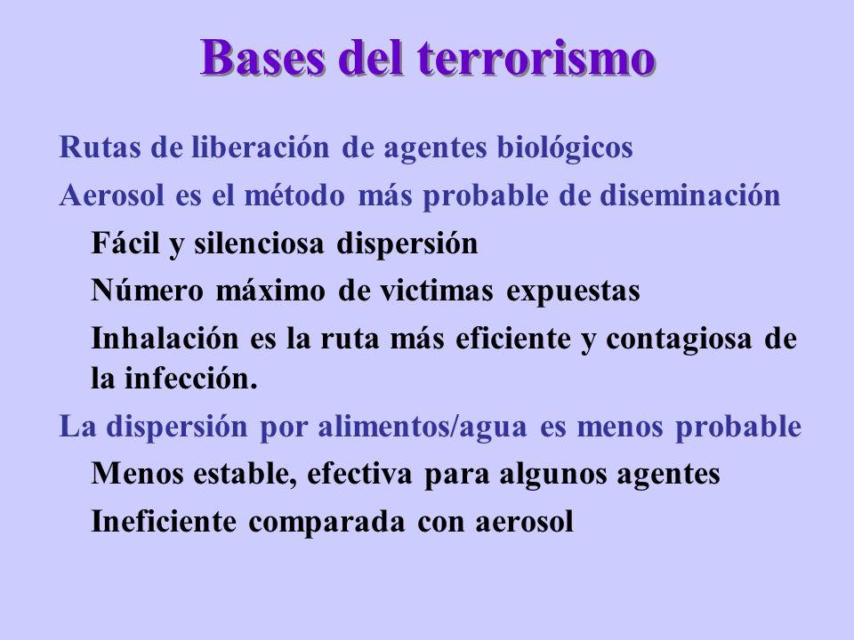 Bases del terrorismo Rutas de liberación de agentes biológicos Aerosol es el método más probable de diseminación Fácil y silenciosa dispersión Número