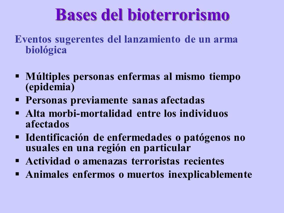 Bases del bioterrorismo Eventos sugerentes del lanzamiento de un arma biológica Múltiples personas enfermas al mismo tiempo (epidemia) Personas previa