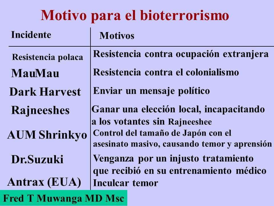 Motivo para el bioterrorismo Incidente Motivos Resistencia polaca Resistencia contra ocupación extranjera Mau Resistencia contra el colonialismo Dark