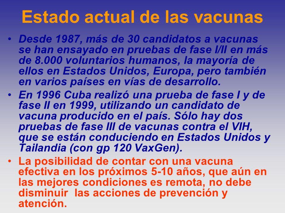 Estado actual de las vacunas Desde 1987, más de 30 candidatos a vacunas se han ensayado en pruebas de fase I/II en más de 8.000 voluntarios humanos, l