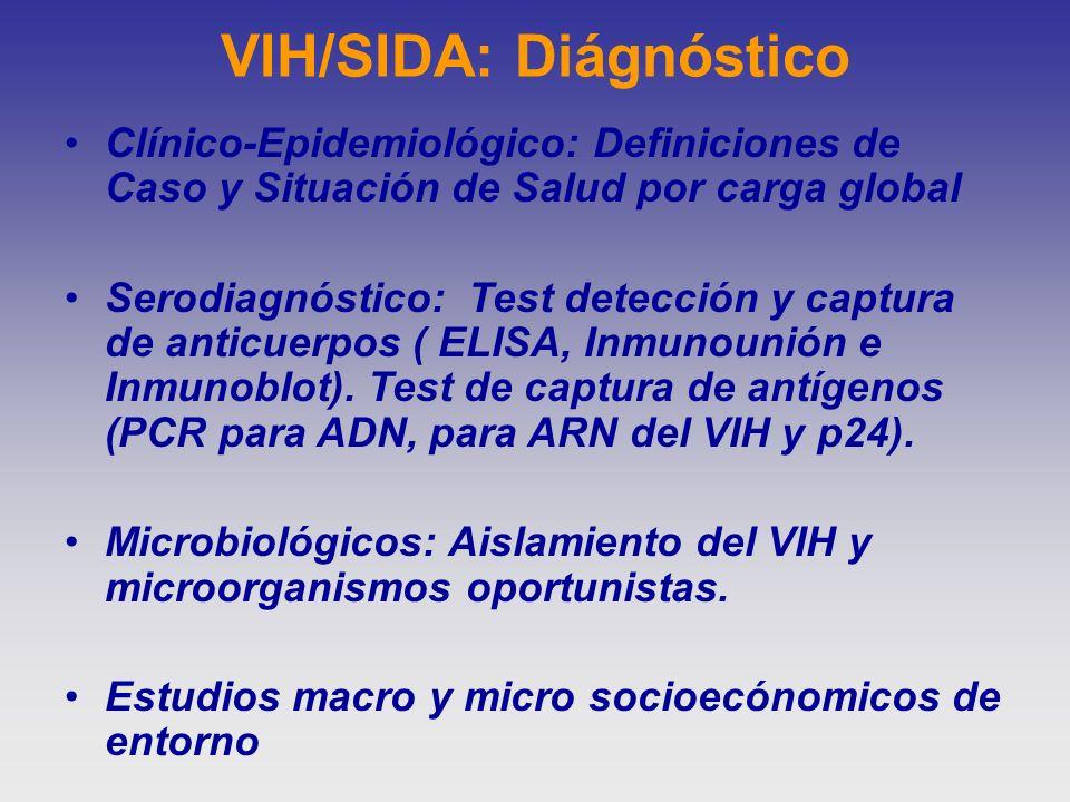 VIH/SIDA: Diágnóstico Clínico-Epidemiológico: Definiciones de Caso y Situación de Salud por carga global Serodiagnóstico: Test detección y captura de
