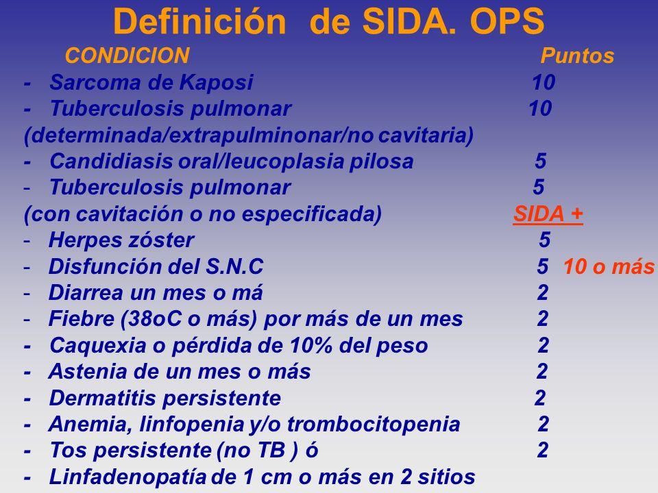 Definición de SIDA. OPS CONDICION Puntos - Sarcoma de Kaposi 10 - Tuberculosis pulmonar 10 (determinada/extrapulminonar/no cavitaria) - Candidiasis or