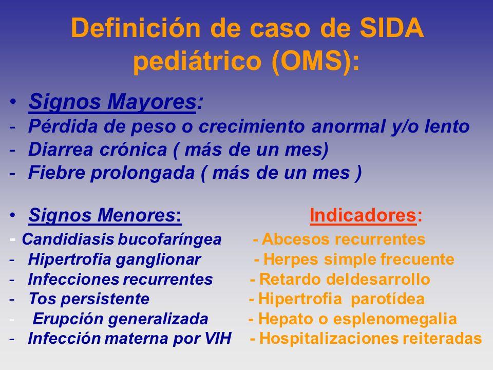 Definición de caso de SIDA pediátrico (OMS): Signos Mayores: -Pérdida de peso o crecimiento anormal y/o lento -Diarrea crónica ( más de un mes) -Fiebr