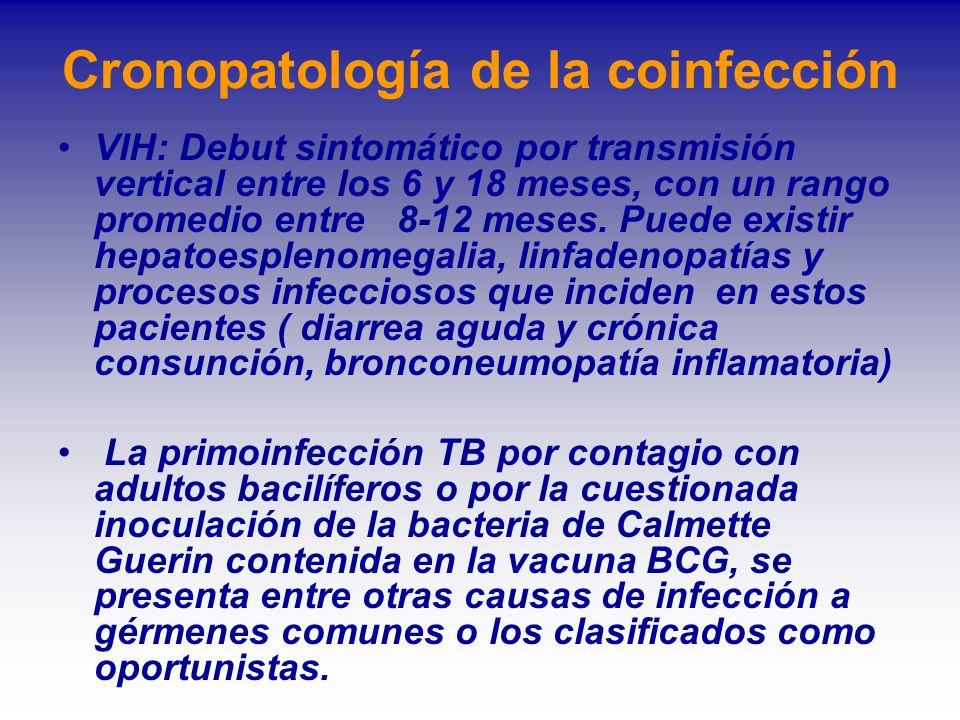 Cronopatología de la coinfección VIH: Debut sintomático por transmisión vertical entre los 6 y 18 meses, con un rango promedio entre 8-12 meses. Puede