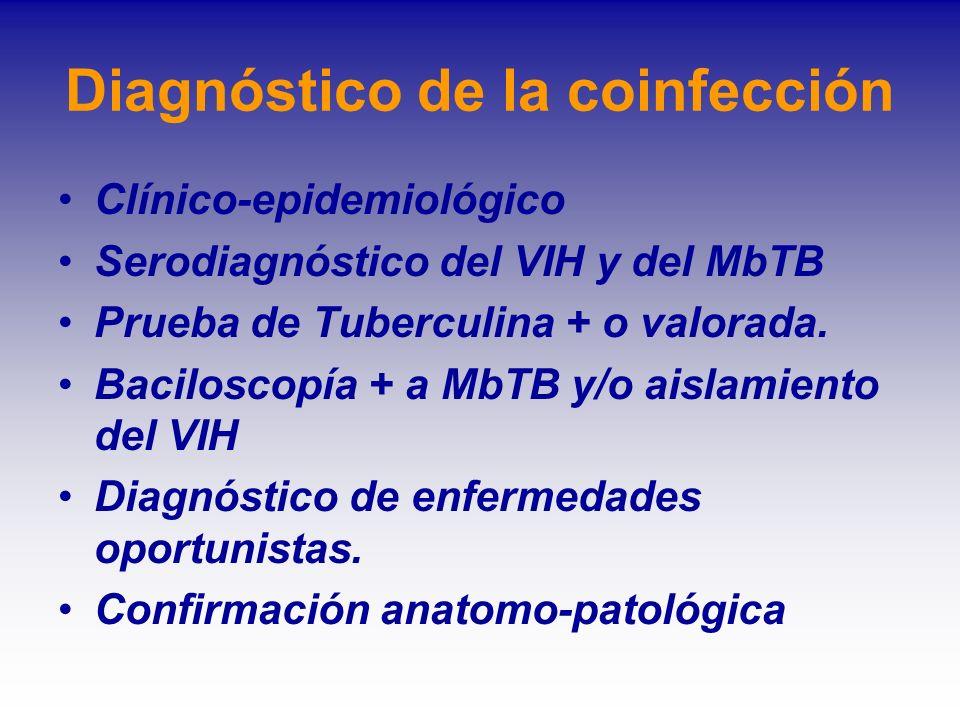 Diagnóstico de la coinfección Clínico-epidemiológico Serodiagnóstico del VIH y del MbTB Prueba de Tuberculina + o valorada. Baciloscopía + a MbTB y/o