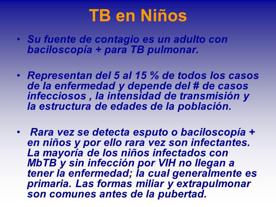 TB en Niños Su fuente de contagio es un adulto con baciloscopía + para TB pulmonar. Representan del 5 al 15 % de todos los casos de la enfermedad y de