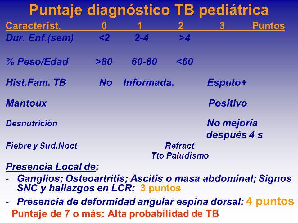 Puntaje diagnóstico TB pediátrica Característ. 0 1 2 3 Puntos Dur. Enf.(sem) 4 % Peso/Edad >80 60-80 <60 Hist.Fam. TB No Informada. Esputo+ Mantoux Po