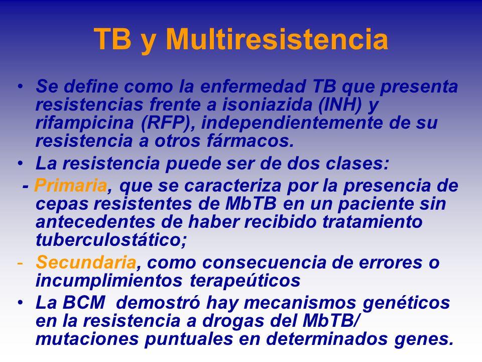 TB y Multiresistencia Se define como la enfermedad TB que presenta resistencias frente a isoniazida (INH) y rifampicina (RFP), independientemente de s