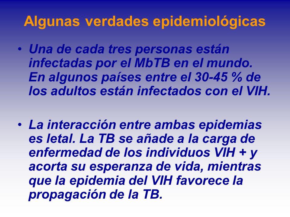 Algunas verdades epidemiológicas Una de cada tres personas están infectadas por el MbTB en el mundo. En algunos países entre el 30-45 % de los adultos