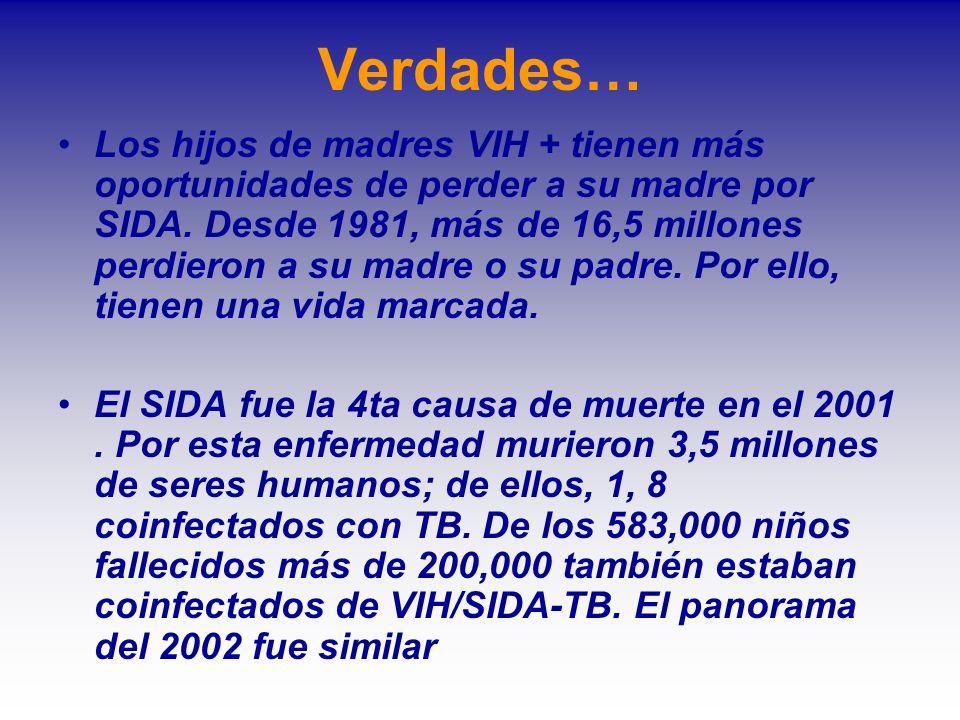 Actualización ONUSIDA.