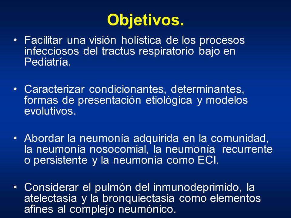 Objetivos. Facilitar una visión holística de los procesos infecciosos del tractus respiratorio bajo en Pediatría. Caracterizar condicionantes, determi