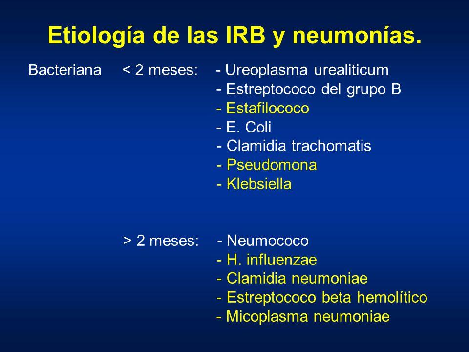 Etiología de las IRB y neumonías. Bacteriana< 2 meses:- Ureoplasma urealiticum - Estreptococo del grupo B - Estafilococo - E. Coli - Clamidia trachoma