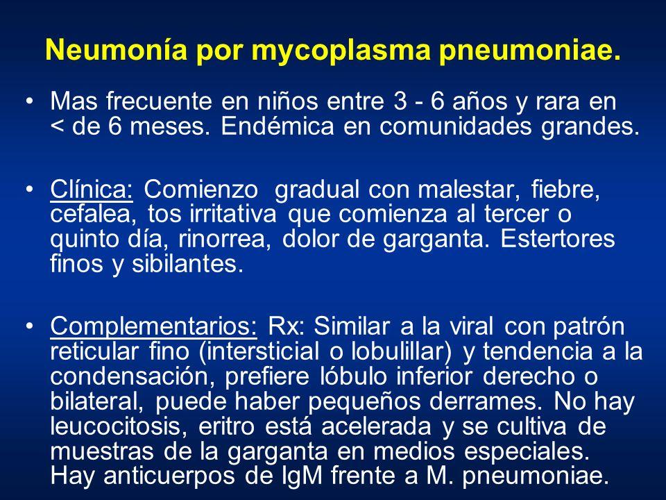 Neumonía por mycoplasma pneumoniae. Mas frecuente en niños entre 3 - 6 años y rara en < de 6 meses. Endémica en comunidades grandes. Clínica: Comienzo