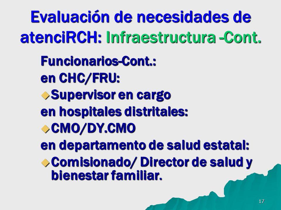 17 Evaluación de necesidades de atenciRCH: Infraestructura -Cont. Funcionarios-Cont.: en CHC/FRU: Supervisor en cargo Supervisor en cargo en hospitale