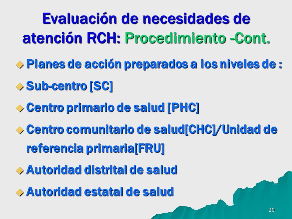 20 Evaluación de necesidades de atención RCH: Procedimiento -Cont. Planes de acción preparados a los niveles de : Planes de acción preparados a los ni