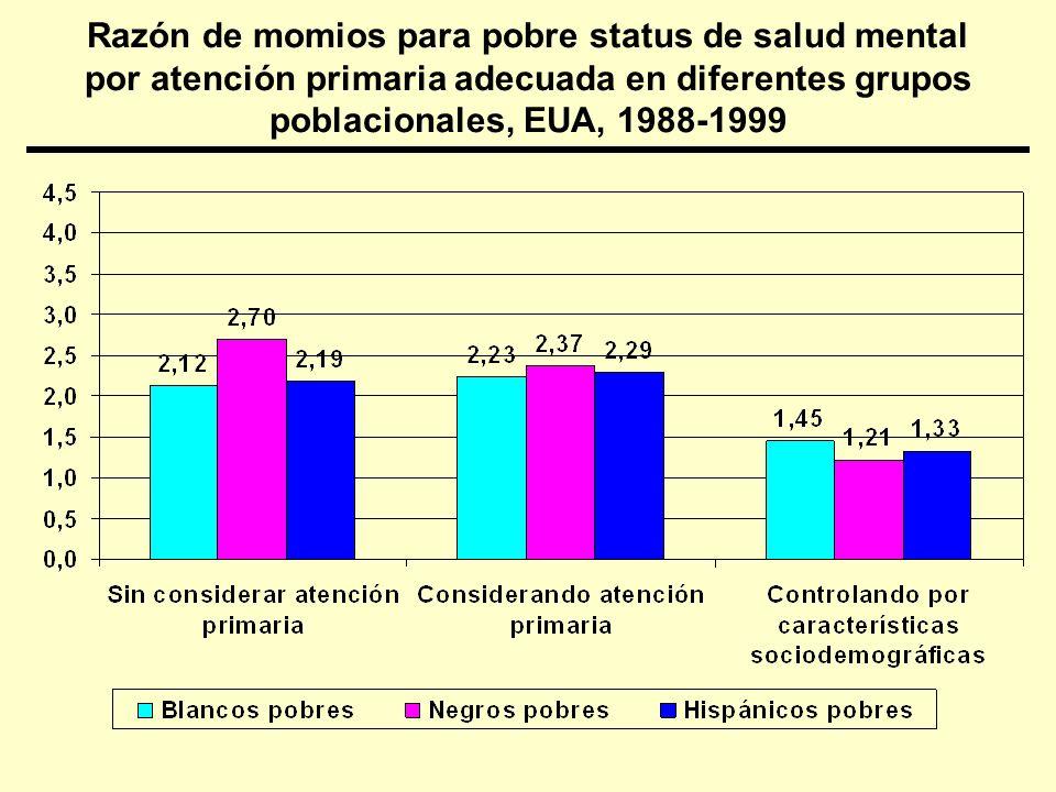Razón de momios para pobre estado de salud físico por atenmción primaria adecuada, en diferente grupos de población, EUA, 1998-1999.