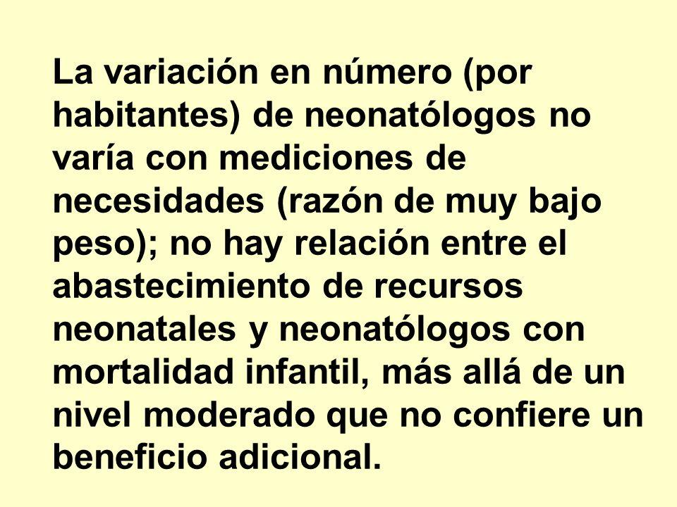 Atención primaria regional y médicos especialistas y momio de probabilidad de diagnóstico en etapa avanzada de cáncer colorectal Atención primariaEspecialistas Percentiles 102030405060708090100 1.6 1.4 1.2 1 0.8 0.6 0.2 0 0.4 Razón de momios