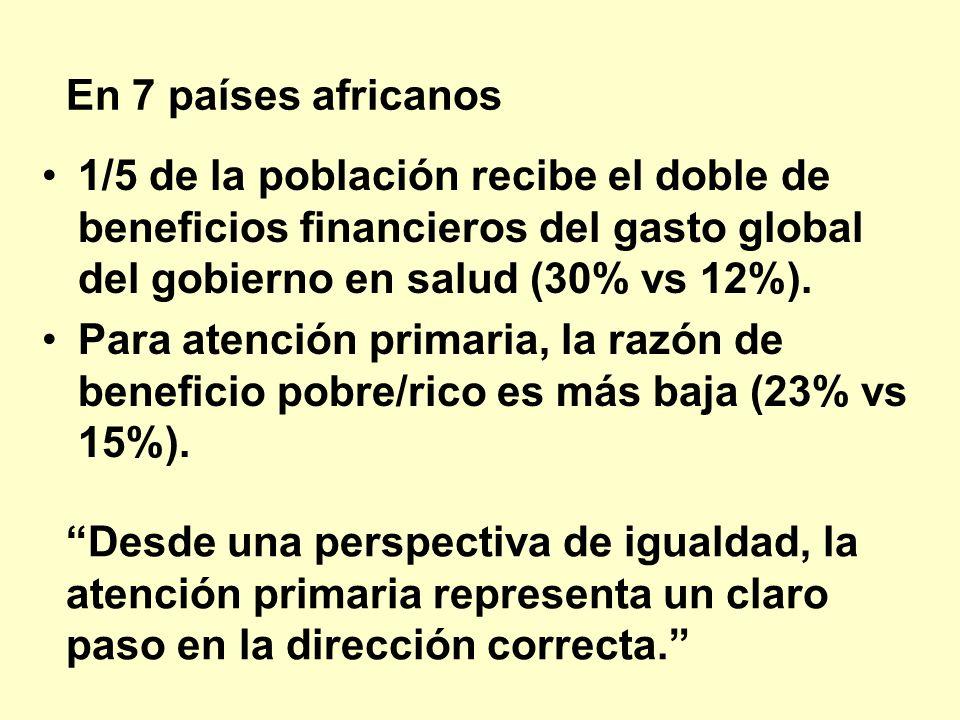 Impacto de la atención primaria en Bolivia, al inicio de los 90s Áreas reformadas Áreas adyacentes (Comparación) Datos nacionales Vacunas completas78%8%21% Monitoreo de crecimiento en mayores de 3 80%8%NA Mortalidad específica por edad Infantil75117116* 1 año1958NA 2-4 años411NA 1-4 años72216* *Tasas para niños cuyas madres tienen menos de 5 años de educación