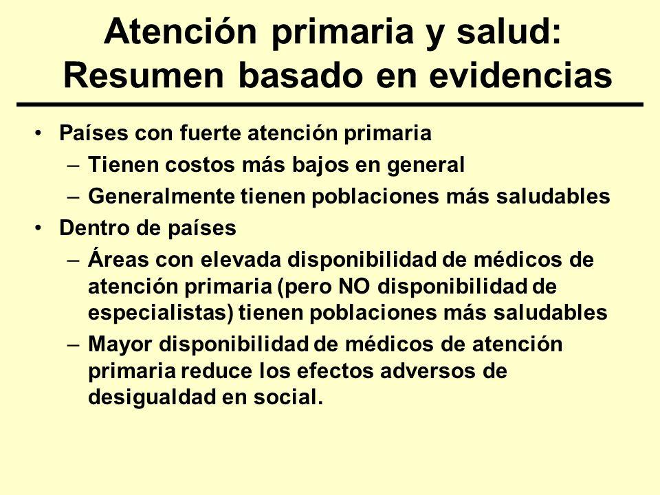 Conclusión (1) Virchow dijo que la medicina es una ciencia social y política es la medicina a gran escala.