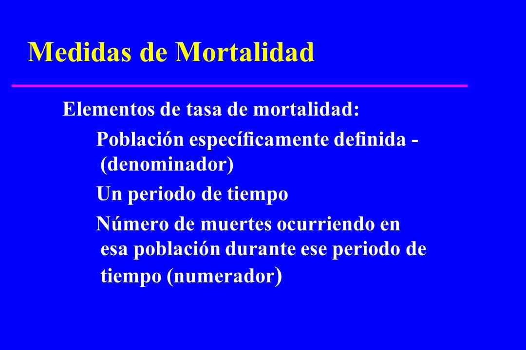 Medidas de Mortalidad Elementos de tasa de mortalidad: Población específicamente definida - (denominador) Un periodo de tiempo Número de muertes ocurr