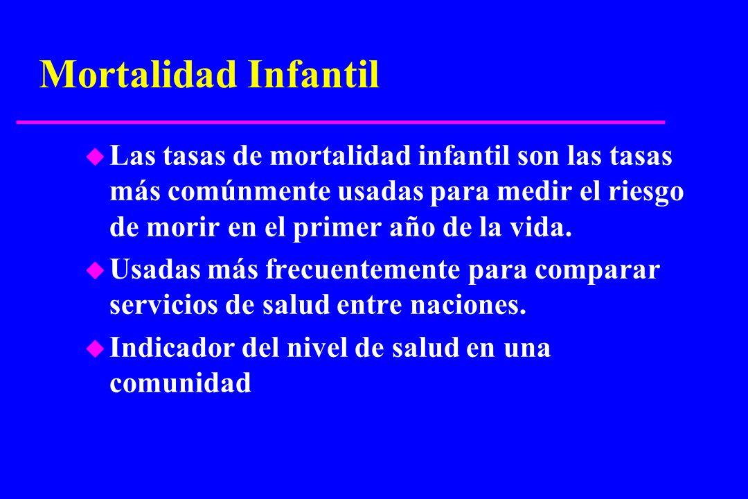 Mortalidad Infantil u Las tasas de mortalidad infantil son las tasas más comúnmente usadas para medir el riesgo de morir en el primer año de la vida.