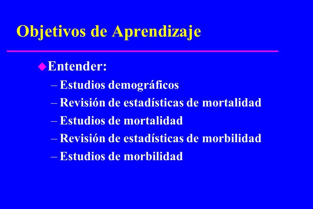 Objetivos de Aprendizaje u Entender: –Estudios demográficos –Revisión de estadísticas de mortalidad –Estudios de mortalidad –Revisión de estadísticas