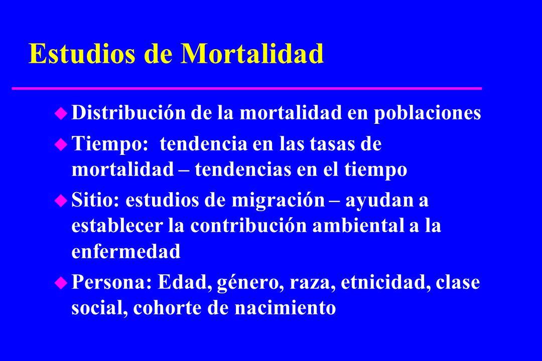 Estudios de Mortalidad u Distribución de la mortalidad en poblaciones u Tiempo: tendencia en las tasas de mortalidad – tendencias en el tiempo u Sitio