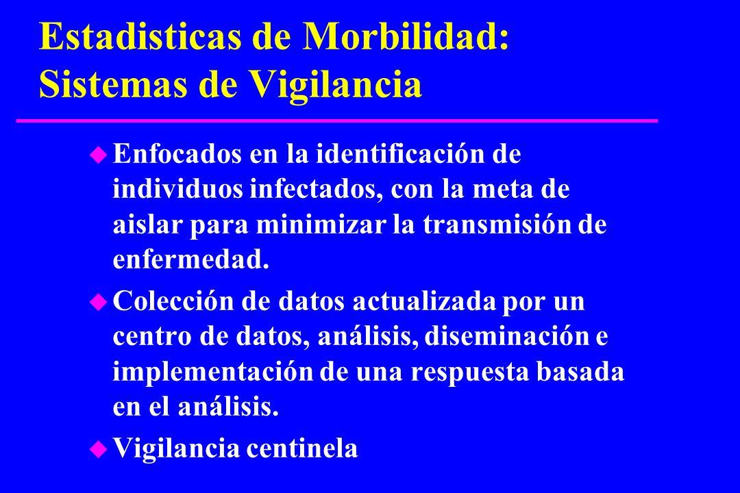 Estadisticas de Morbilidad: Sistemas de Vigilancia u Enfocados en la identificación de individuos infectados, con la meta de aislar para minimizar la