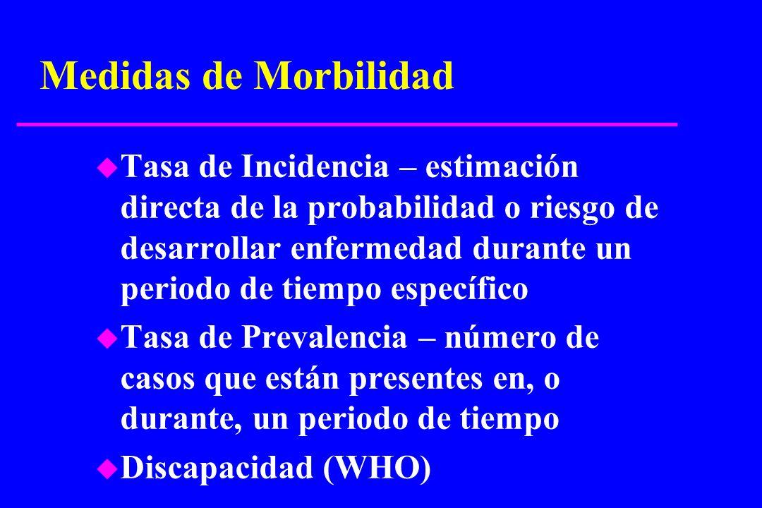 Medidas de Morbilidad u Tasa de Incidencia – estimación directa de la probabilidad o riesgo de desarrollar enfermedad durante un periodo de tiempo esp