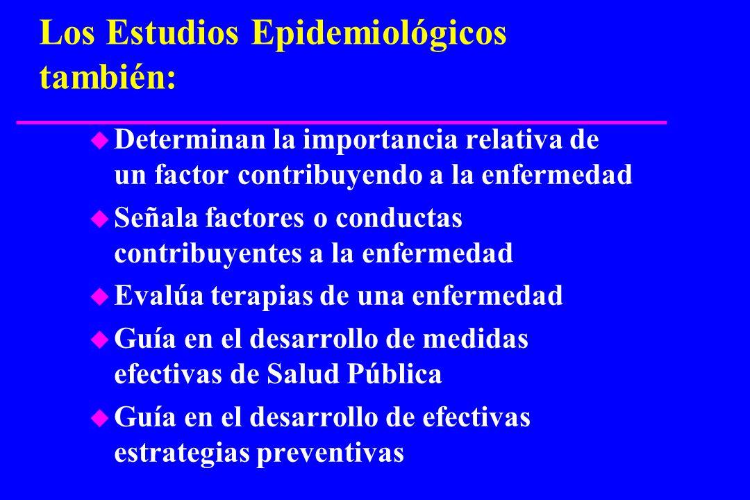 Los Estudios Epidemiológicos también: u Determinan la importancia relativa de un factor contribuyendo a la enfermedad u Señala factores o conductas co