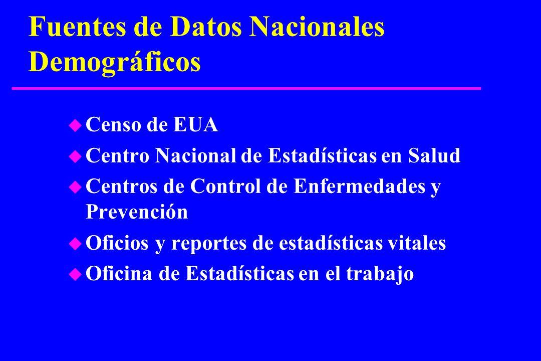 Fuentes de Datos Nacionales Demográficos u Censo de EUA u Centro Nacional de Estadísticas en Salud u Centros de Control de Enfermedades y Prevención u