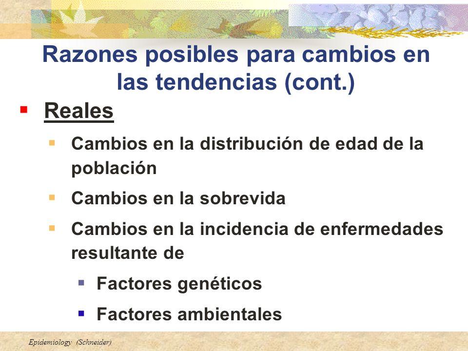 Epidemiology (Schneider) Razones posibles para cambios en las tendencias (cont.) Reales Cambios en la distribución de edad de la población Cambios en