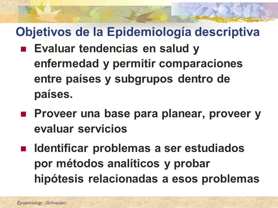 Epidemiology (Schneider) Objetivos de la Epidemiología descriptiva Evaluar tendencias en salud y enfermedad y permitir comparaciones entre países y su
