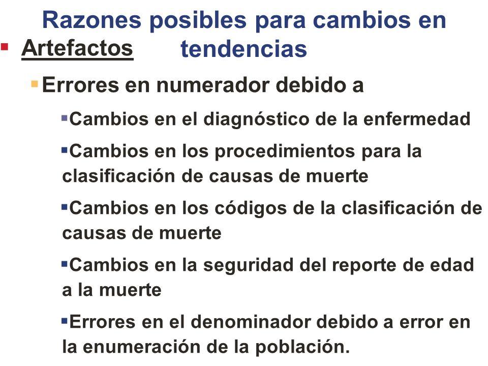 Razones posibles para cambios en tendencias Artefactos Errores en numerador debido a Cambios en el diagnóstico de la enfermedad Cambios en los procedi
