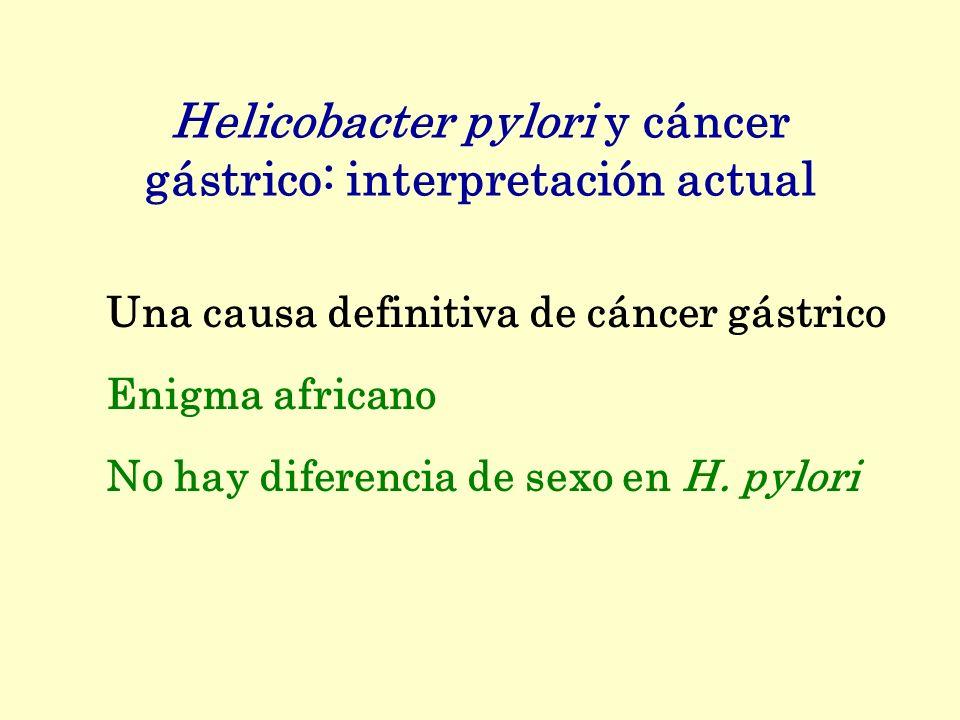 Helicobacter pylori y cáncer gástrico: interpretación actual Una causa definitiva de cáncer gástrico Enigma africano No hay diferencia de sexo en H. p
