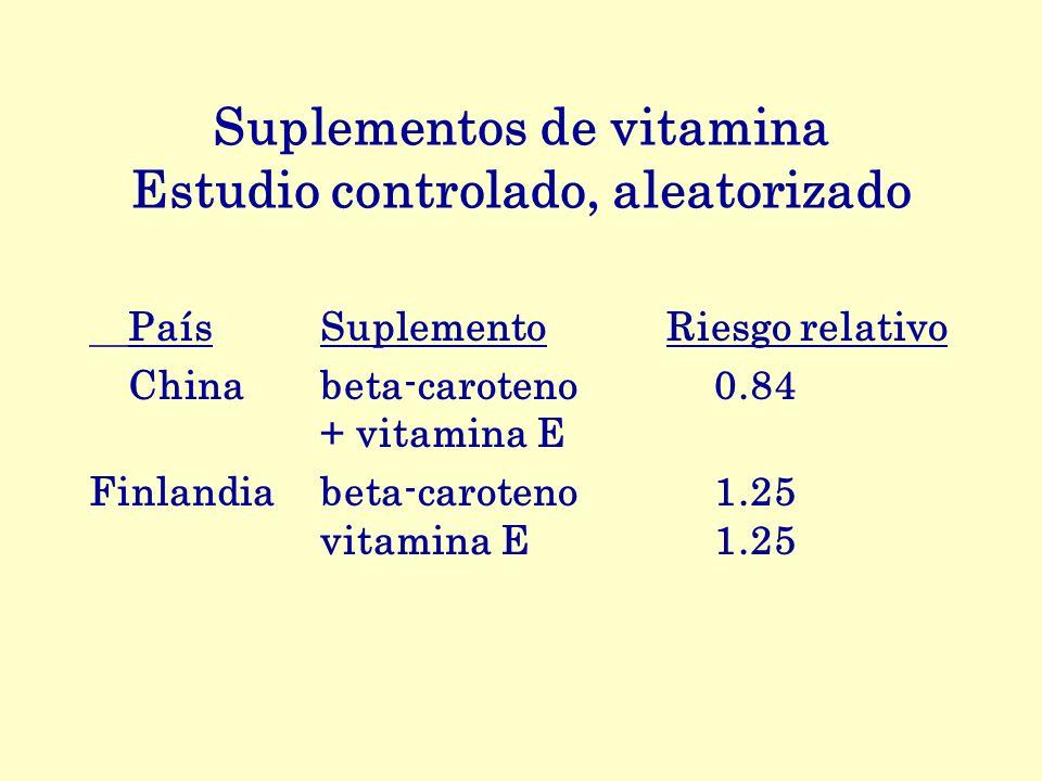 Suplementos de vitamina Estudio controlado, aleatorizado País Suplemento Riesgo relativo China beta-caroteno0.84 + vitamina E Finlandia beta-caroteno1
