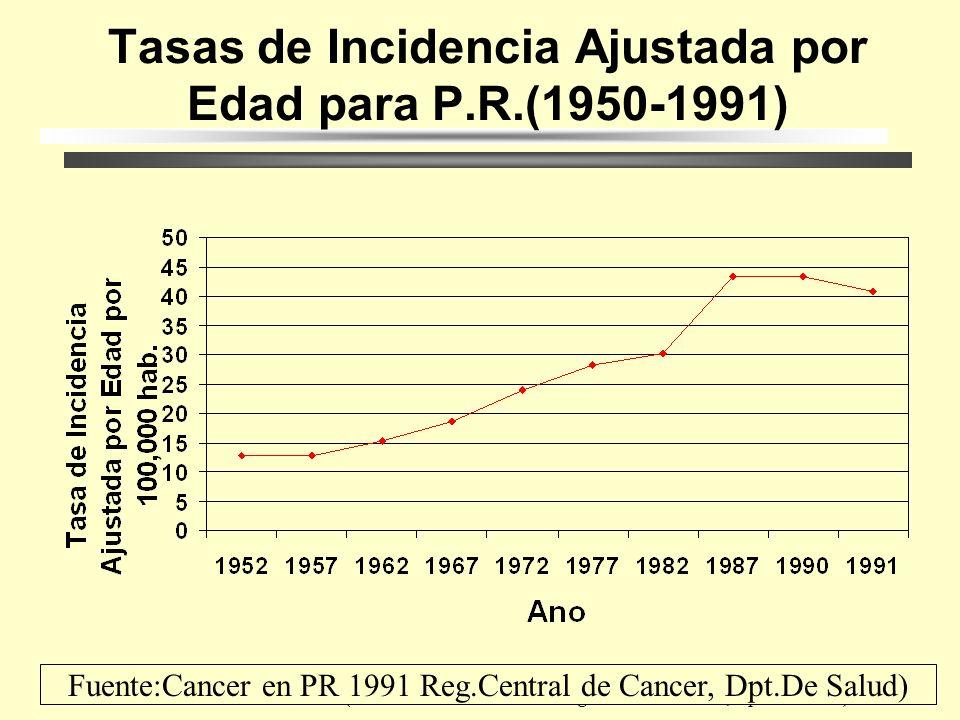 Incidencia Puerto Rico Las tasas de incidencia son más altas en las mujeres de 65-69 años y es menor en las edades tempranas (hasta los 30 años). La t