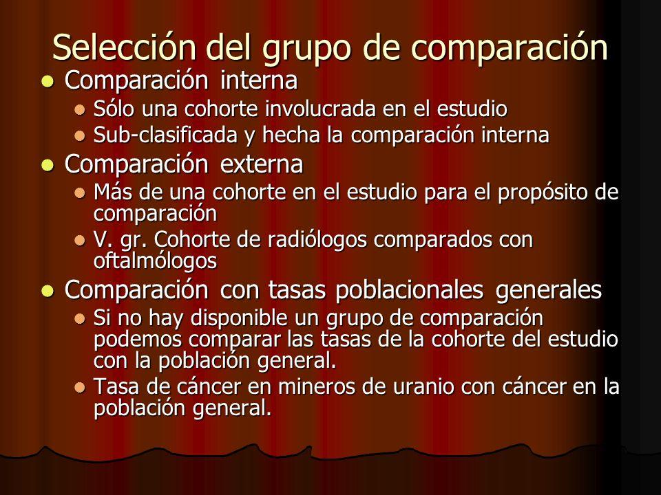 Selección del grupo de comparación Comparación interna Comparación interna Sólo una cohorte involucrada en el estudio Sólo una cohorte involucrada en