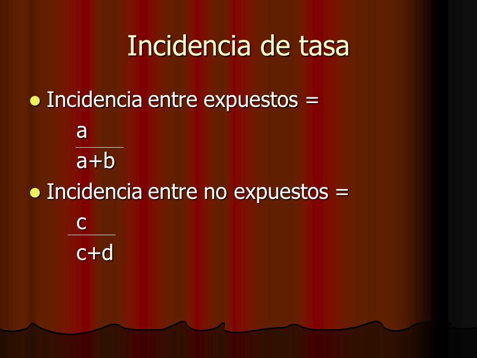 Incidencia de tasa Incidencia entre expuestos = Incidencia entre expuestos =aa+b Incidencia entre no expuestos = Incidencia entre no expuestos =cc+d