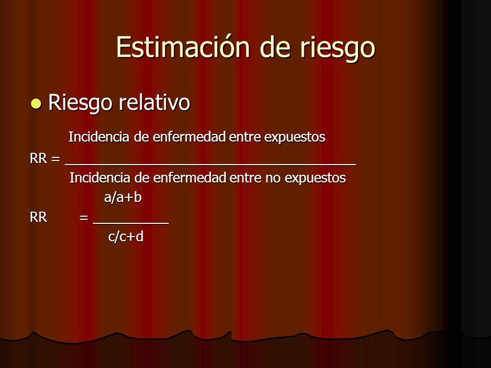 Estimación de riesgo Riesgo relativo Riesgo relativo Incidencia de enfermedad entre expuestos Incidencia de enfermedad entre expuestos RR = __________