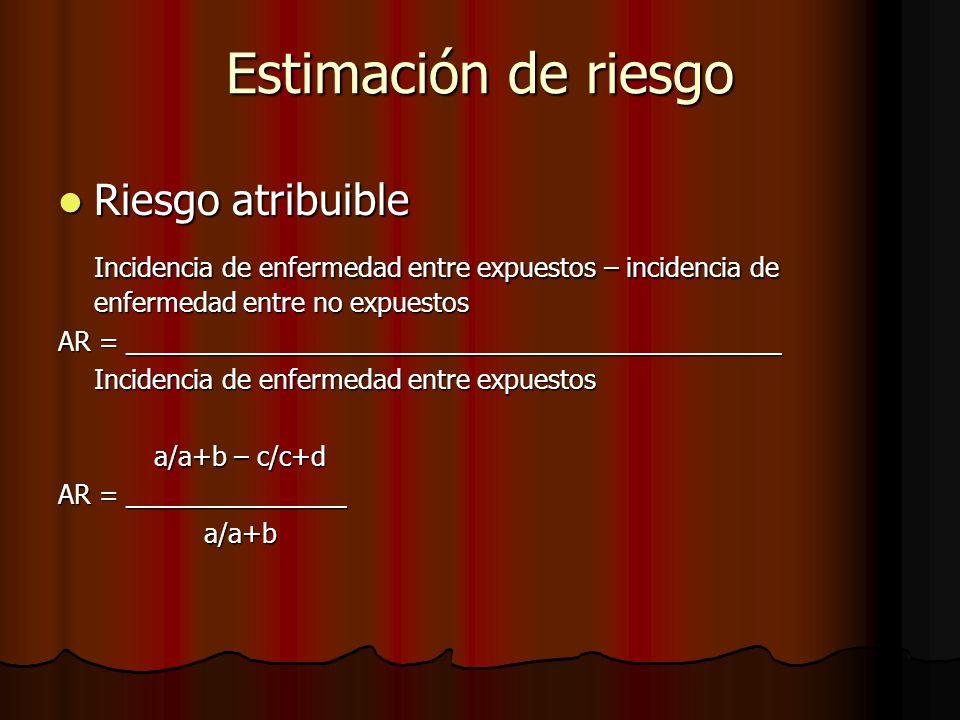 Estimación de riesgo Riesgo atribuible Riesgo atribuible Incidencia de enfermedad entre expuestos – incidencia de enfermedad entre no expuestos AR = _