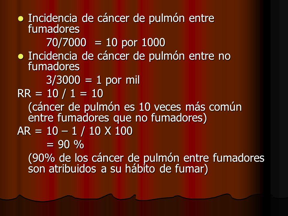 Incidencia de cáncer de pulmón entre fumadores Incidencia de cáncer de pulmón entre fumadores 70/7000 = 10 por 1000 Incidencia de cáncer de pulmón ent