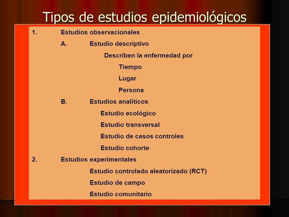 Tipos de estudios epidemiológicos 1.Estudios observacionales A.Estudio descriptivo Describen la enfermedad por Tiempo Lugar Persona B.Estudios analíti