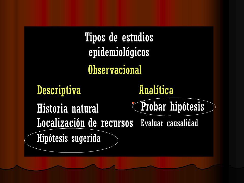 DescriptivaAnalítica Observacional Hipótesis sugerida Evaluar causalidad Probar hipótesis Historia natural Localización de recursos Tipos de estudios