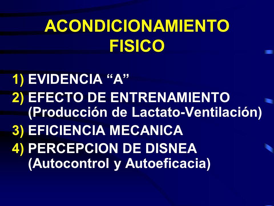 ACONDICIONAMIENTO FISICO 1)EVIDENCIA A 2)EFECTO DE ENTRENAMIENTO (Producción de Lactato-Ventilación) 3)EFICIENCIA MECANICA 4)PERCEPCION DE DISNEA (Aut
