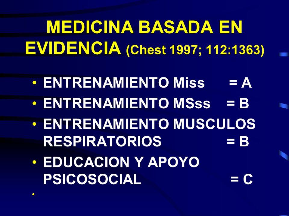 MEDICINA BASADA EN EVIDENCIA (Chest 1997; 112:1363) ENTRENAMIENTO Miss = A ENTRENAMIENTO MSss = B ENTRENAMIENTO MUSCULOS RESPIRATORIOS = B EDUCACION Y