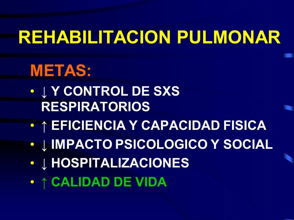 REHABILITACION PULMONAR METAS: Y CONTROL DE SXS RESPIRATORIOS EFICIENCIA Y CAPACIDAD FISICA IMPACTO PSICOLOGICO Y SOCIAL HOSPITALIZACIONES CALIDAD DE