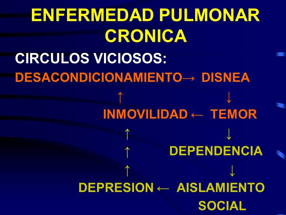 ENFERMEDAD PULMONAR CRONICA CIRCULOS VICIOSOS: DESACONDICIONAMIENTO DISNEA INMOVILIDAD TEMOR DEPENDENCIA DEPRESION AISLAMIENTO SOCIAL